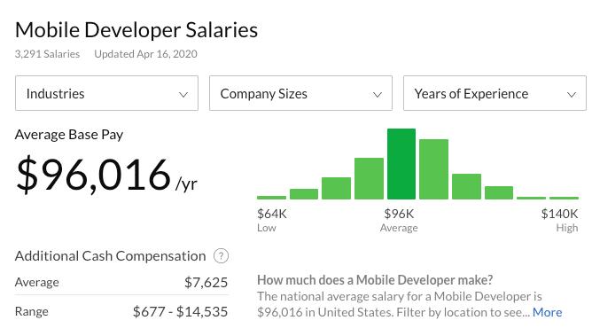 Moyennes des salaires des développeurs mobiles