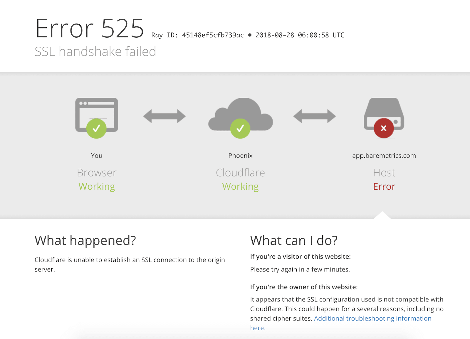Le message d'erreur 525 SSL handshake failed dans Google Chrome