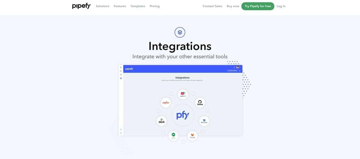 Intégrations Pipefy