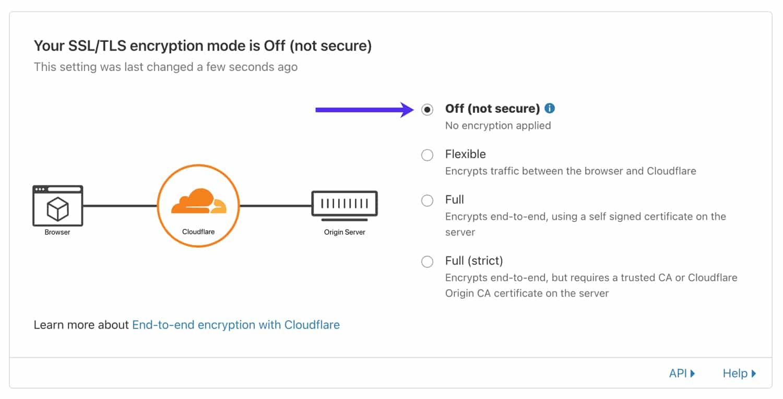 Désactiver le SSL dans Cloudflare.