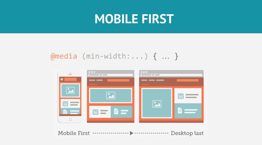 Design mobile-first (Source de l'image : silocreativo.com)