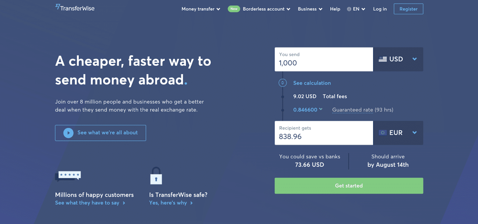 PayPal Alternative TransferWise