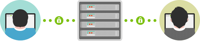 Crittografia HTTP/2