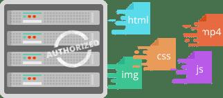 HTTP/2 autorizzato