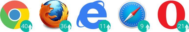 Supporto browser HTTP/2
