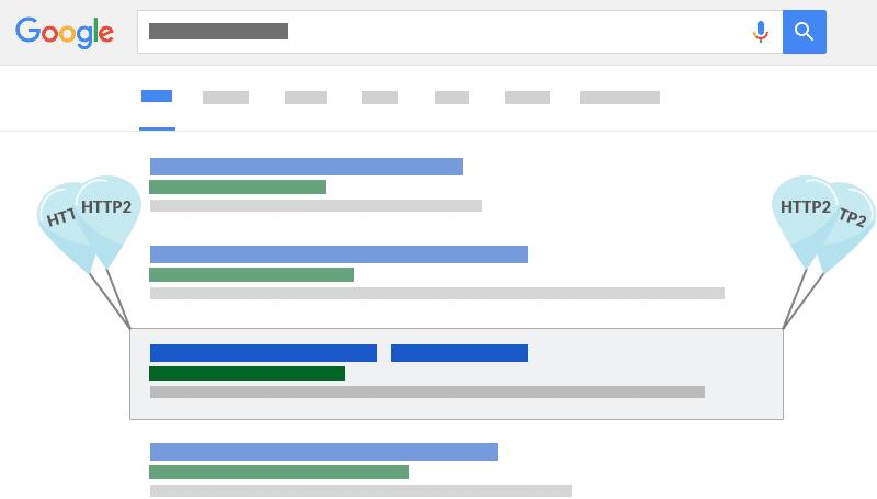 Vantaggi HTTP/2 SEO