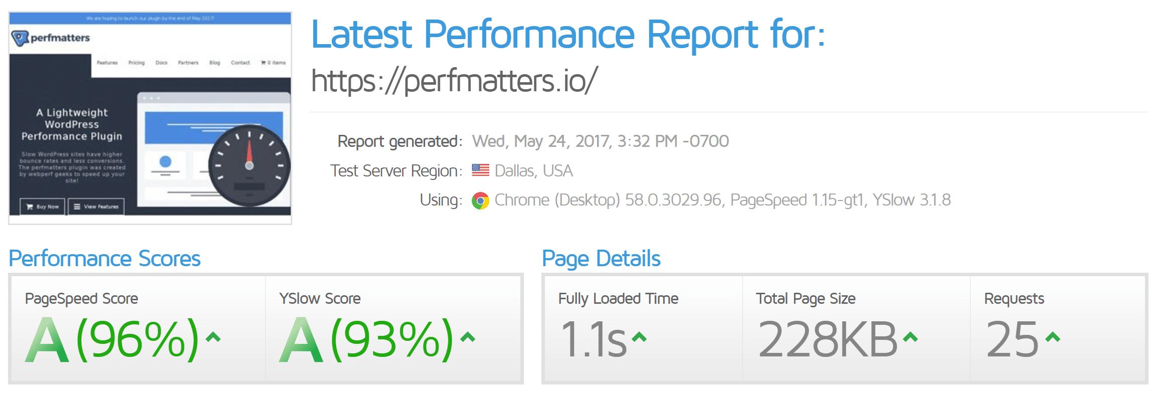 Report performance GTmetrix
