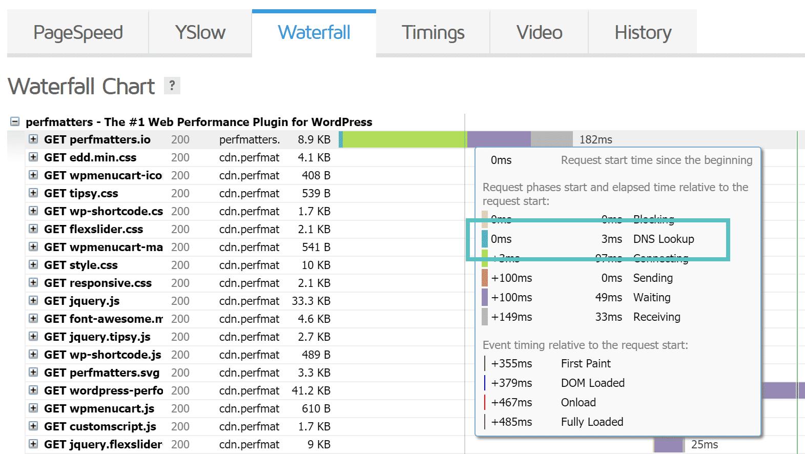 Secondo lookup del DNS in GTmetrix