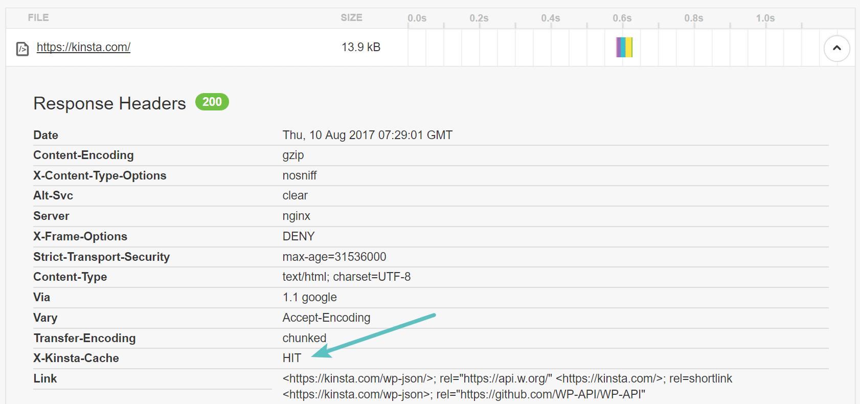 HTTP response header