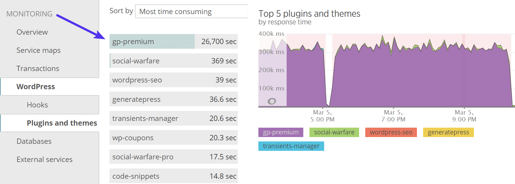 Temi e plugin in New Relic