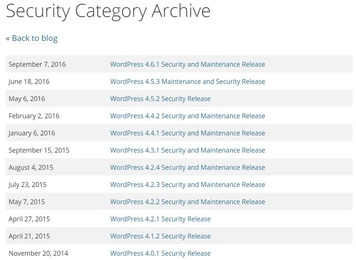 Archivio Sicurezza WordPress