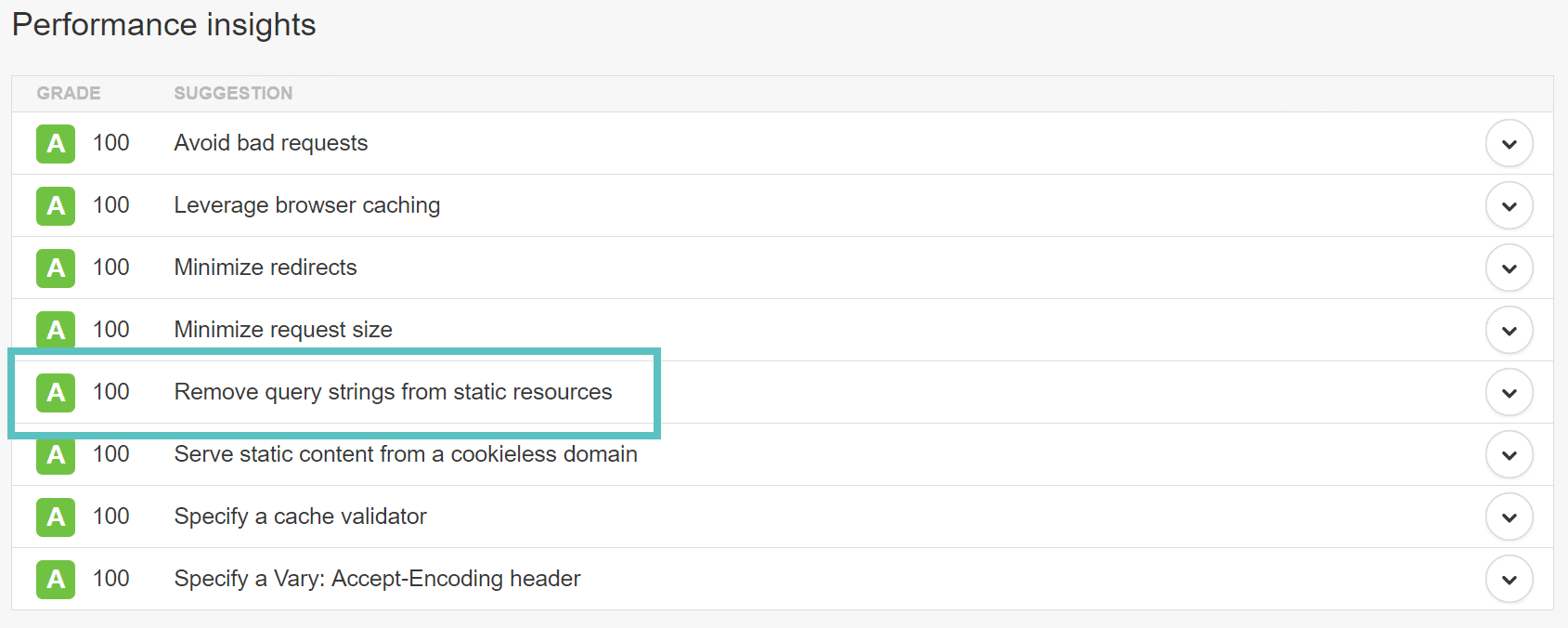 Avviso rimozione query string dalle risorse statiche