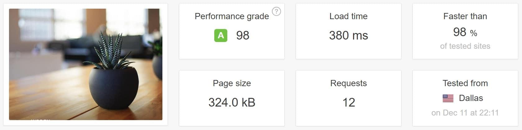 Test di velocità dopo le ottimizzazioni di PageSpeed
