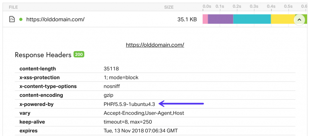Verifica della versione di PHP in Pingdom
