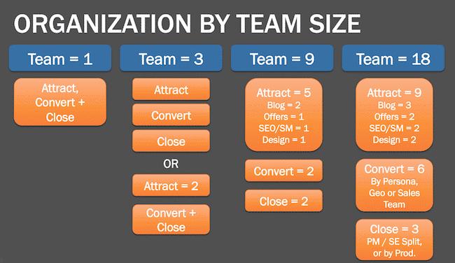Team inblound per dimensioni