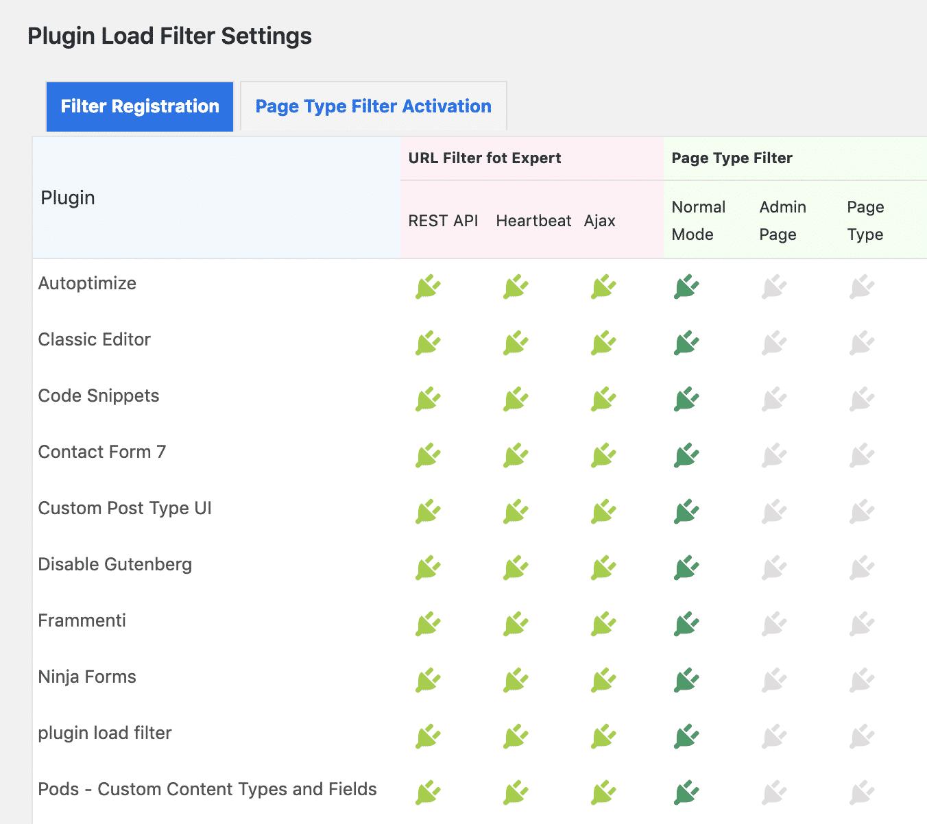 Plugin Load Filter permette di filtrare i plugin sia nel pannello di amministrazione che nelle pagine del sito