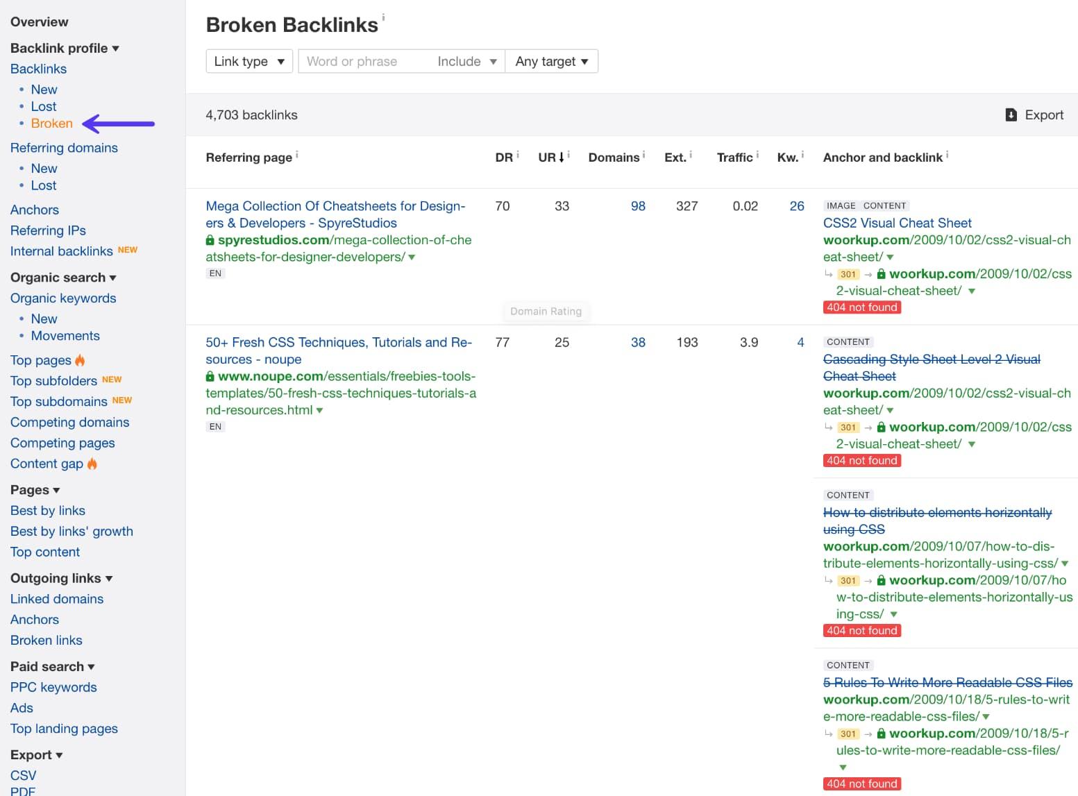 Profilo backlink in Ahrefs - link interrotti