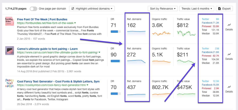 Trovare contenuti di successo (da replicare) con Ahrefs Content Explorer