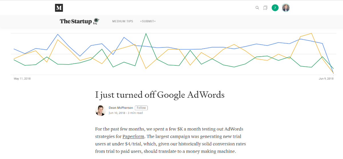 Paperform interrompe la campagna AdWords
