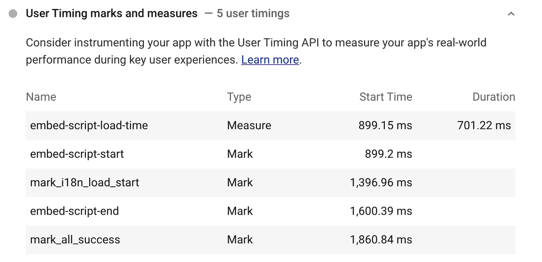 Indicatori e misure User Timing