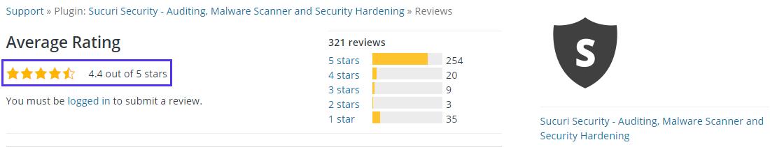 Sucuri Security ha una valutazione di 4,4 stelle con oltre 600.000 installazioni attive