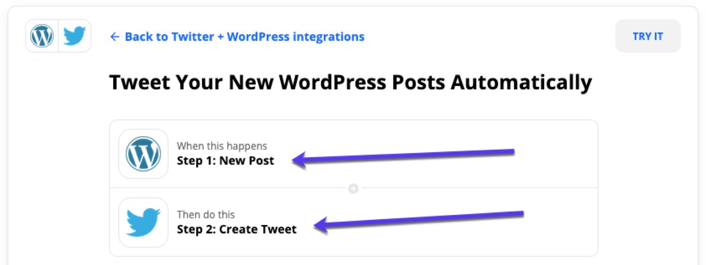 Usare Zapier per pubblicare automaticamente i nuovi post del blog