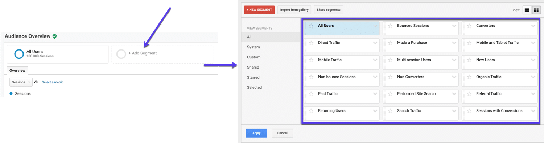 Aggiungere segmenti pre-costruiti in Google Analytics