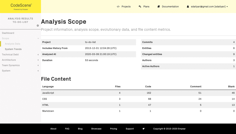 Analisi dello strumento di revisione del codice di CodeScene
