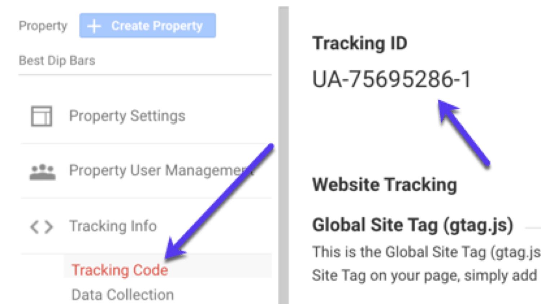 Un esempio dell'ID di monitoraggio di Google Analytics