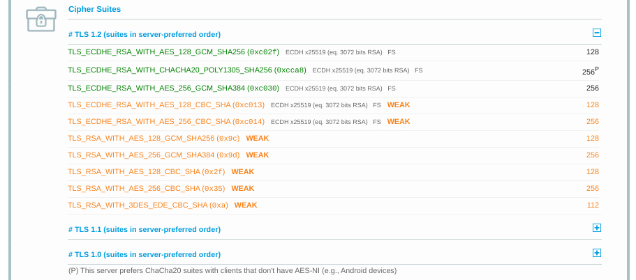 La sezione Cipher Suites in un report SSL di Qualys