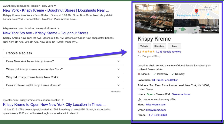 Un esempio di un elenco di Google My Business