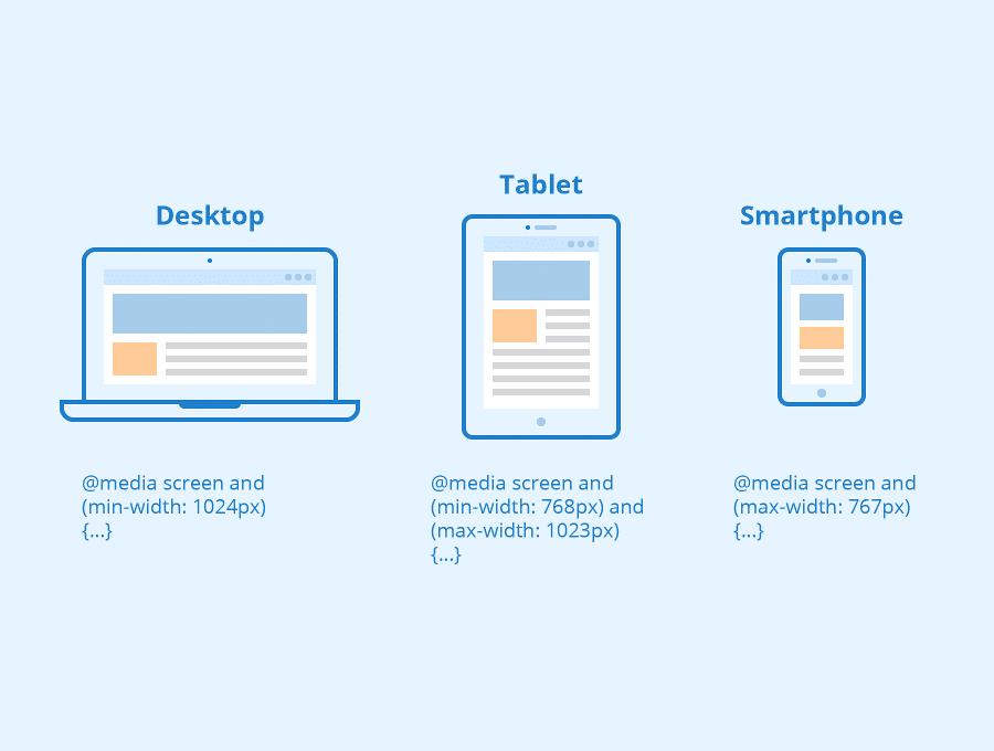Media query per desktop, tablet, smartphone