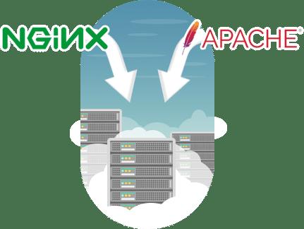 HTTP/2 NginxおよびApacheサポート