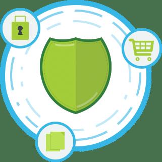 HTTP/2 セキュリティ