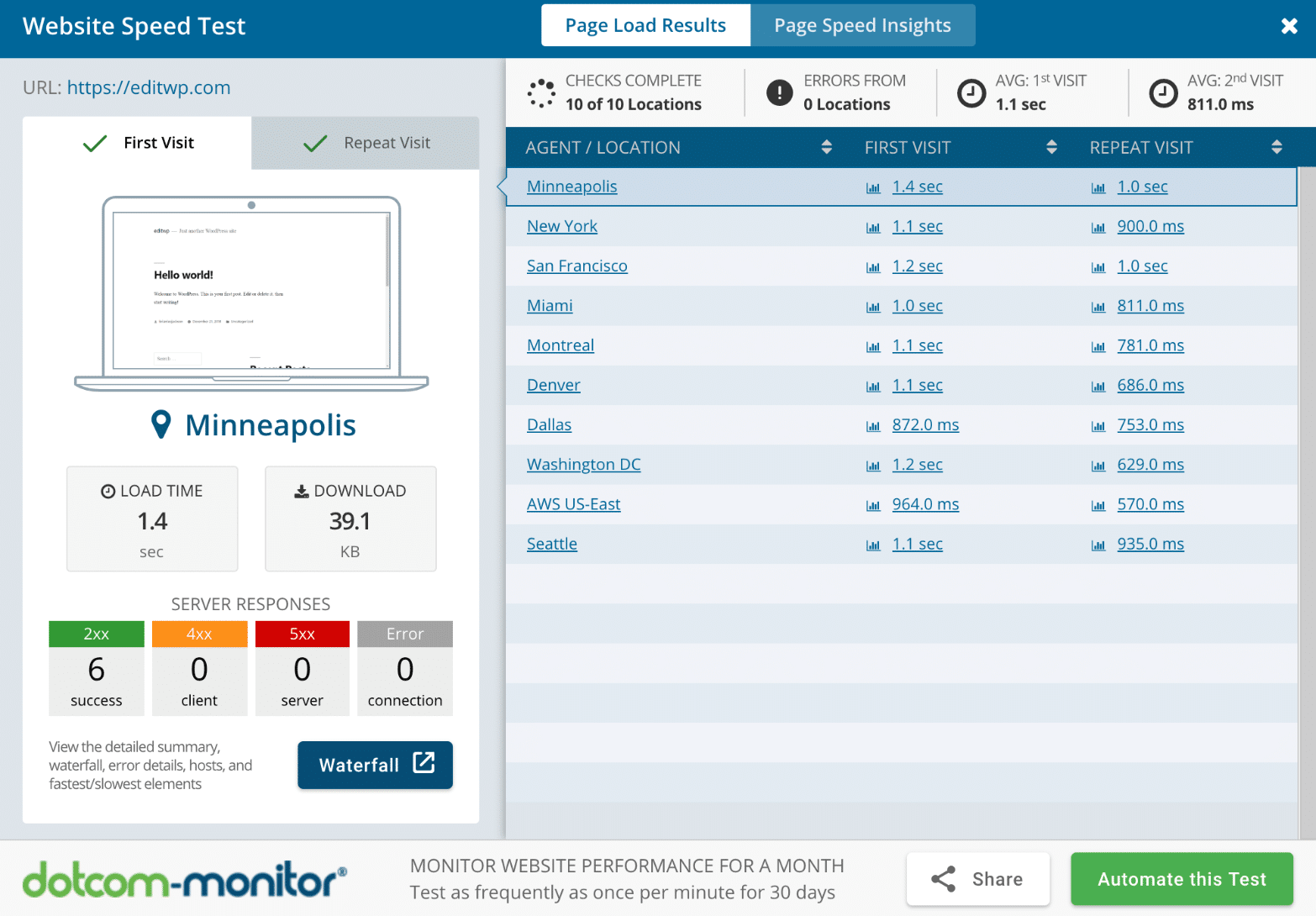 dotcom-monitor ウェブサイトのスピードテスト