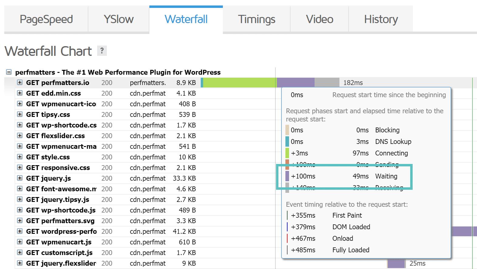 GTmetrixを使用しTTFBを測定