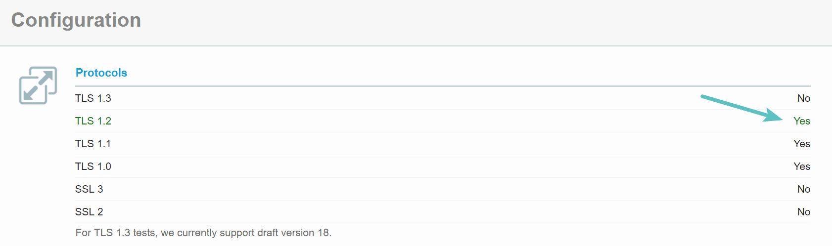 TLS 1.2の検証