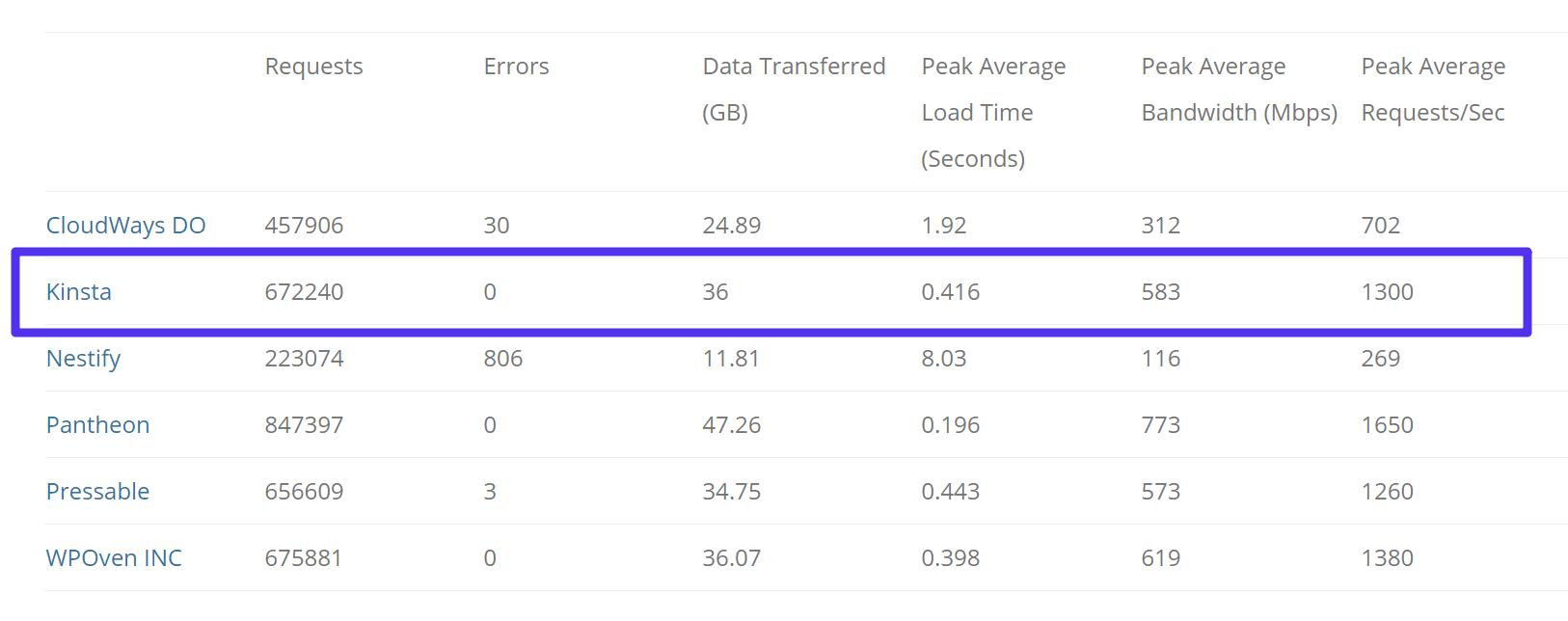 Load Impactテスト