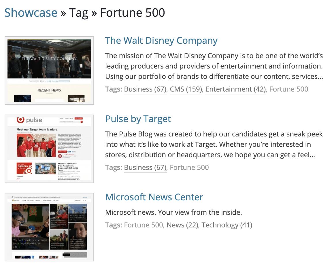 WordPressを使用している世界トップクラスのサイト