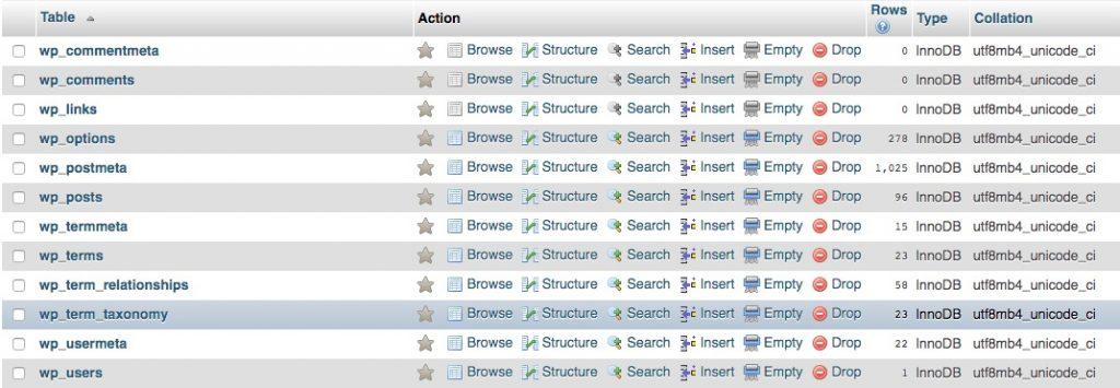 WordPressのデータベースのテーブル