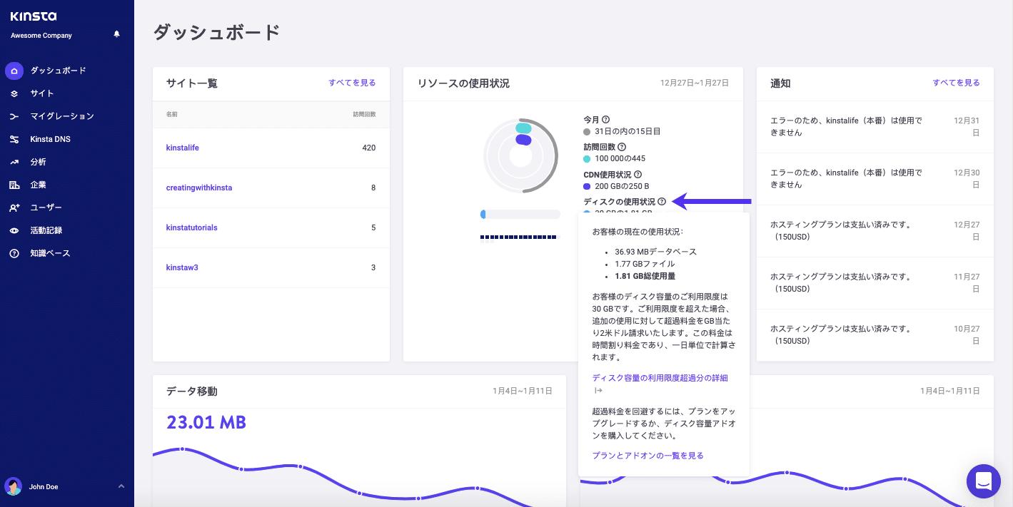 MyKinstaでにおけるディスク使用状況
