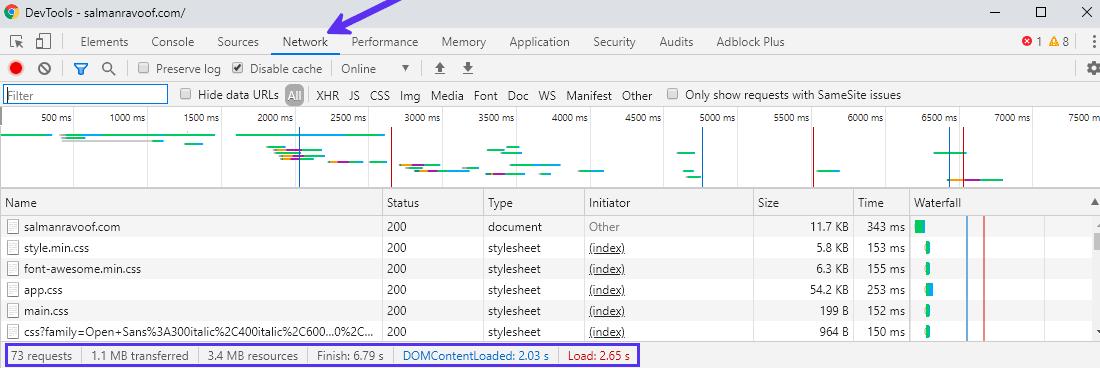 Google ChromeのデベロッパーツールのNetworkタブ