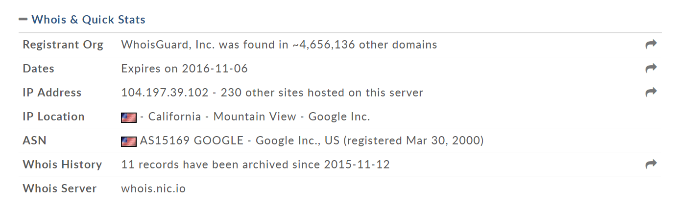 Zoek het IP-adres voor verwijderingsverzoek van DMCA
