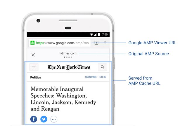 URL van Google AMP-uitgever