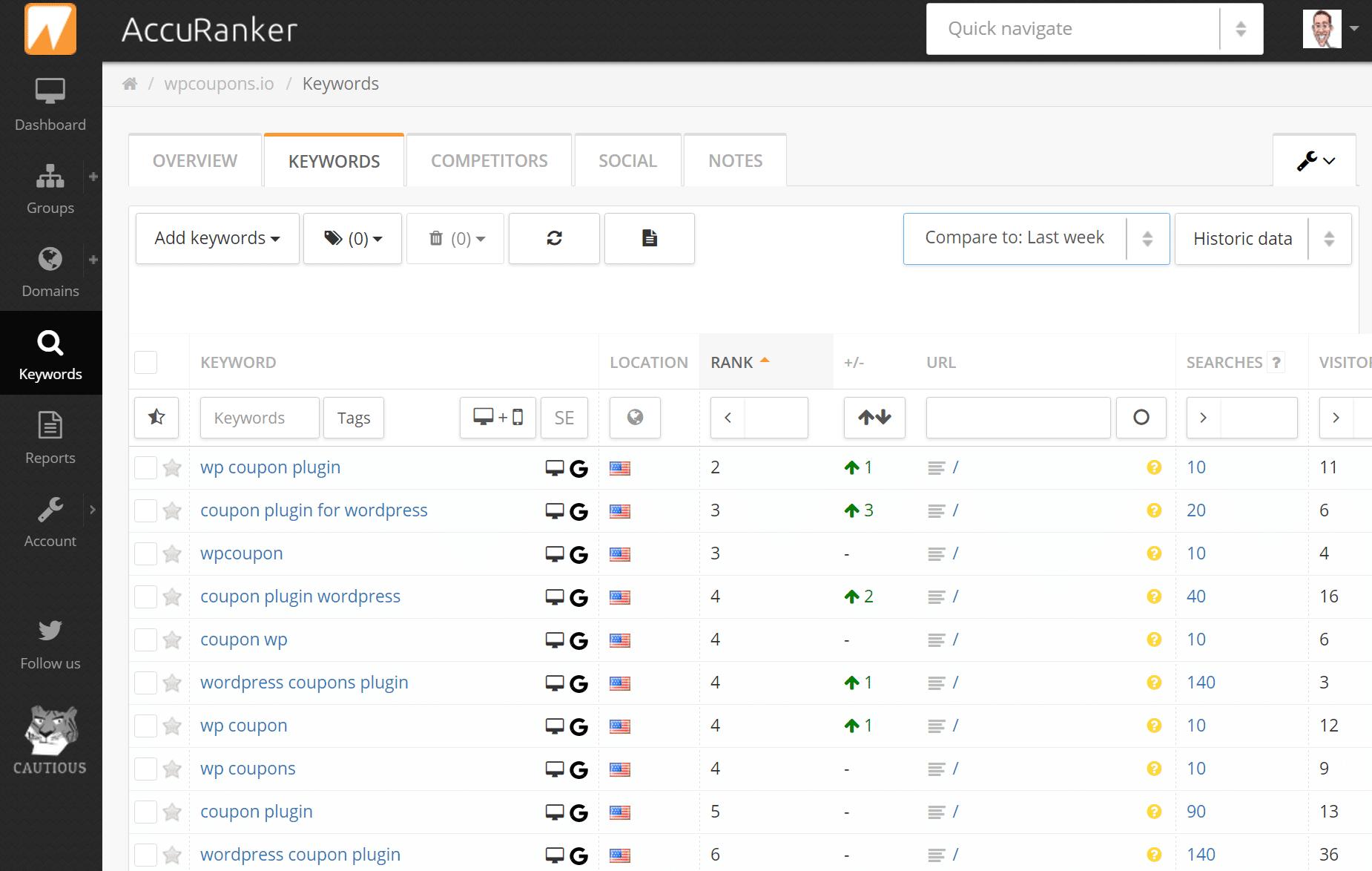 Keyword rankings volgen