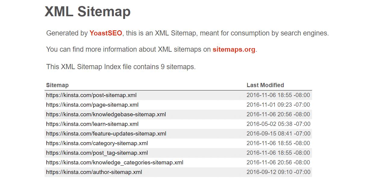 XML sitemap bestand