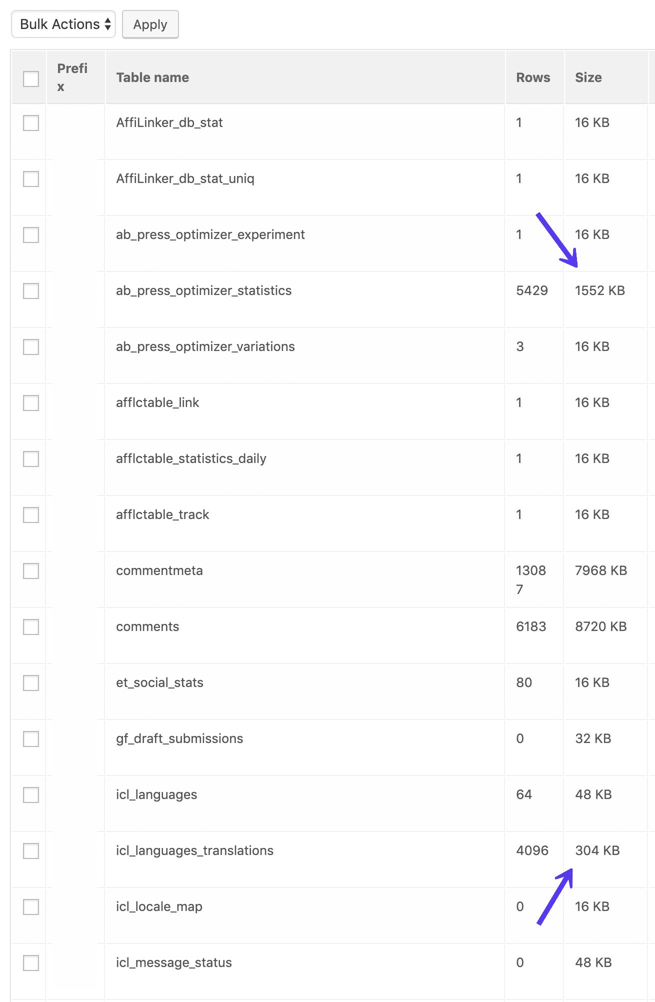 Database-afval