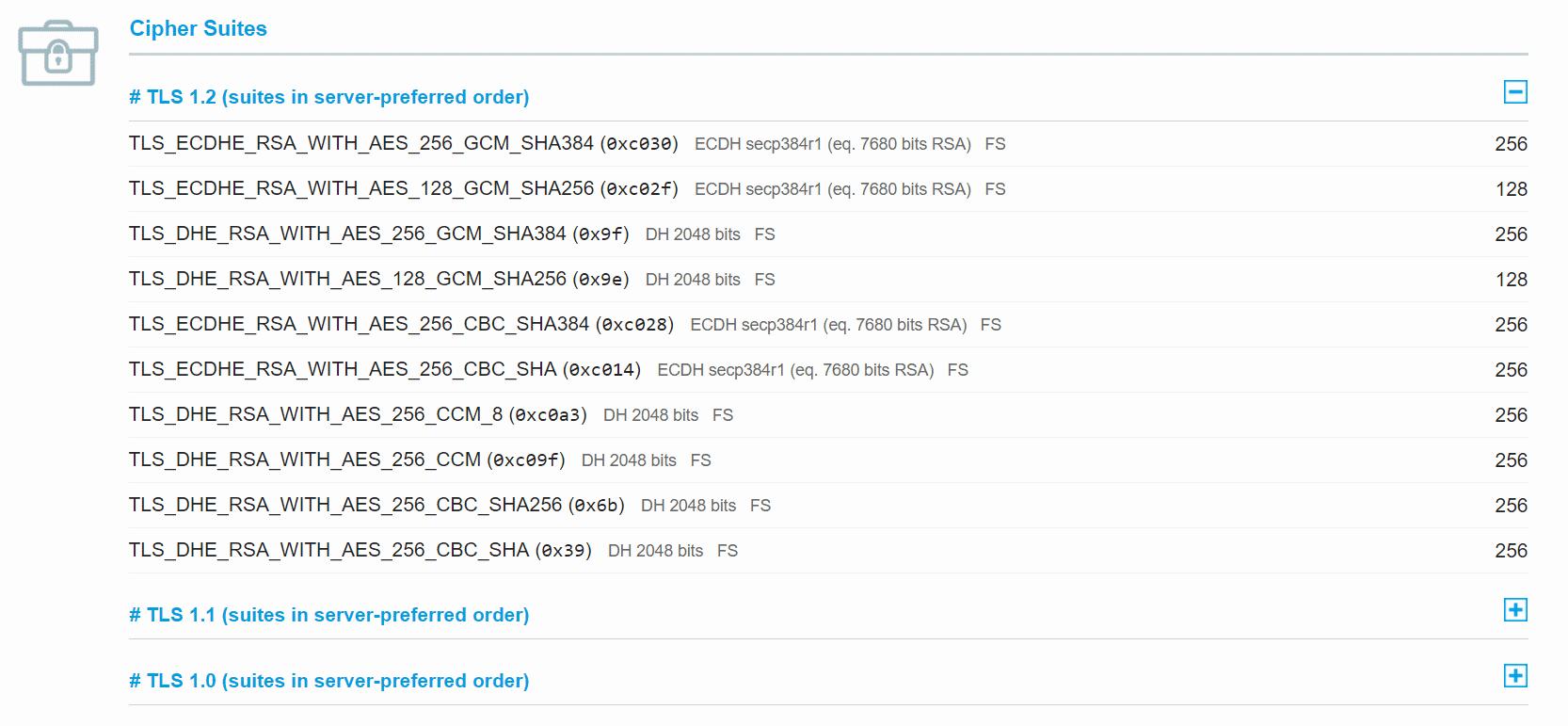 Versleutelingssuite