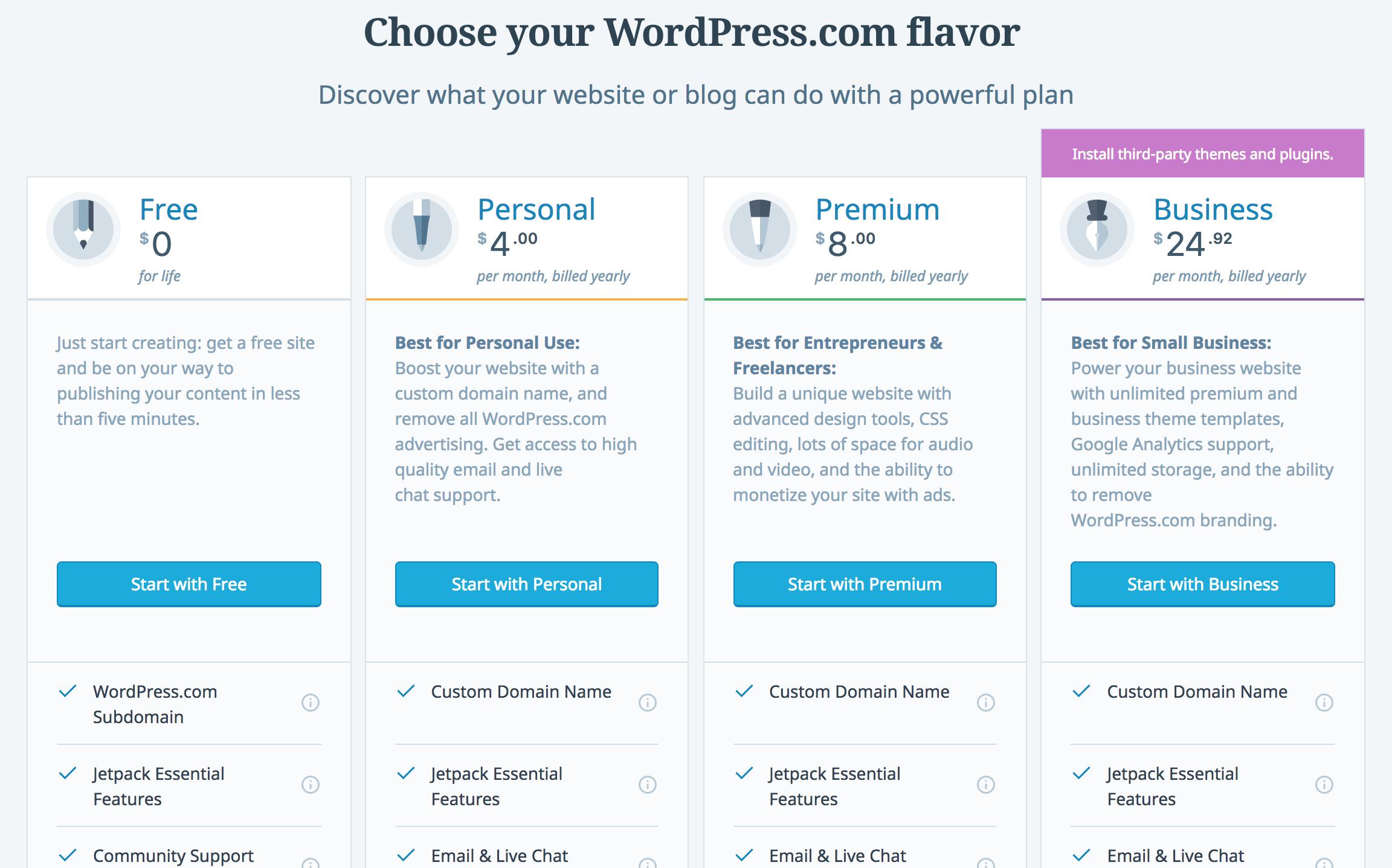 Hosting bij WordPress.com