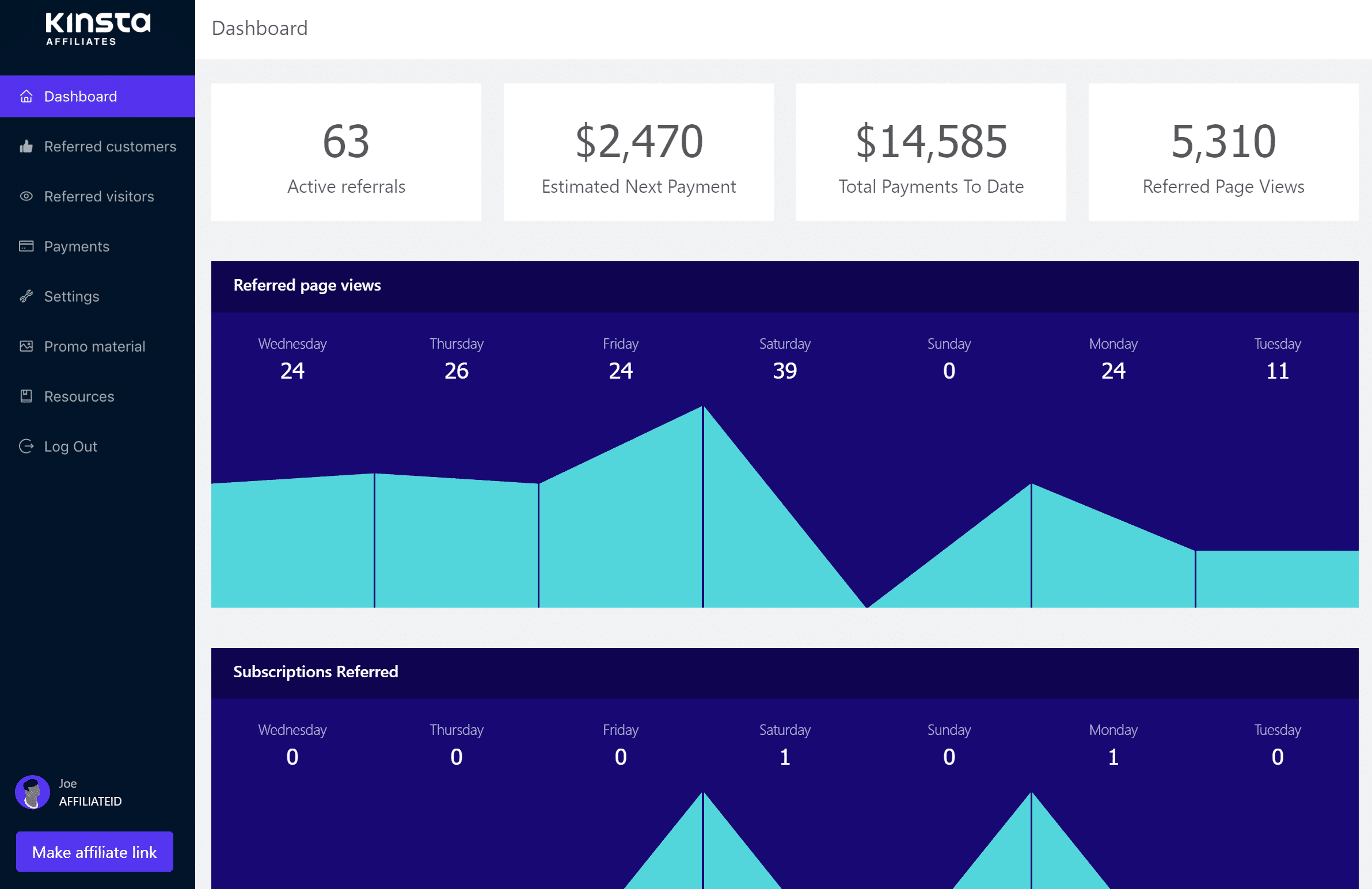 Kinsta partner dashboard